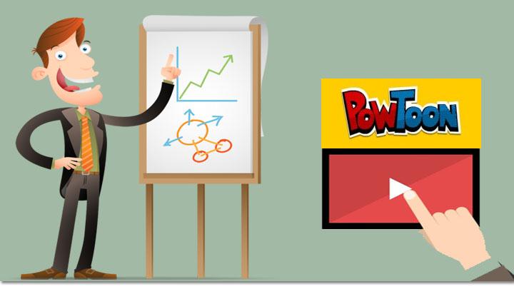 videos animados - conclusão