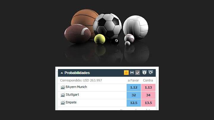 omo Ganhar Dinheiro investindo Em Jogos De Futebol O que é trading esportivo